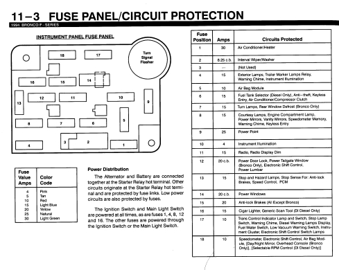 89 Ford Ranger Wiring Diagram from i0.wp.com