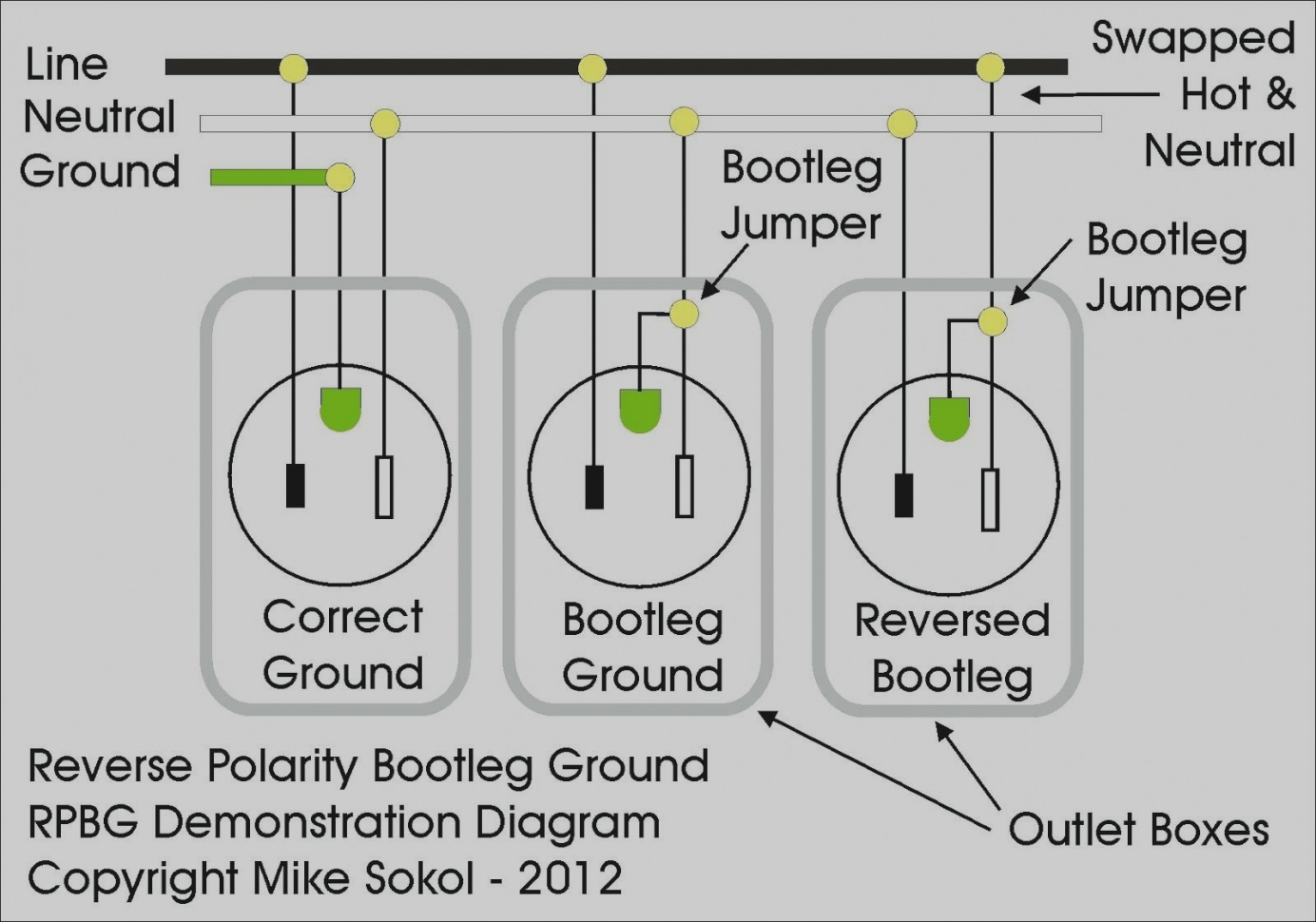 Sa 200 Lincoln Welder Wiring Diagram from i0.wp.com