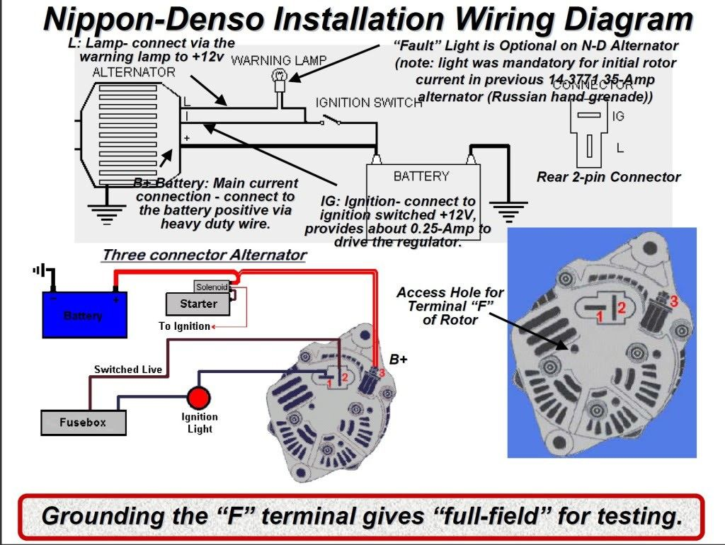 Toyota Alternator Wiring Diagram Pdf from static-resources.imageservice.cloud