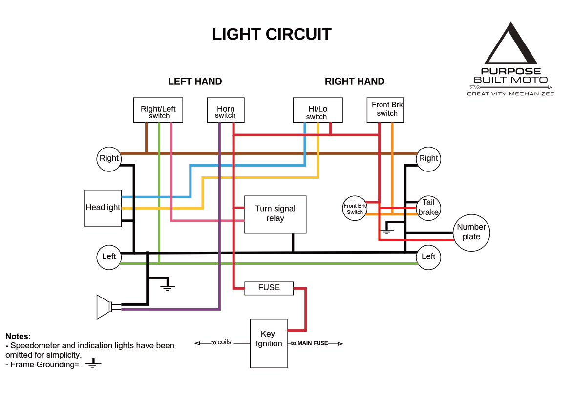 Suzuki Gs 450 Wiring Diagram from purposebuiltmoto.com