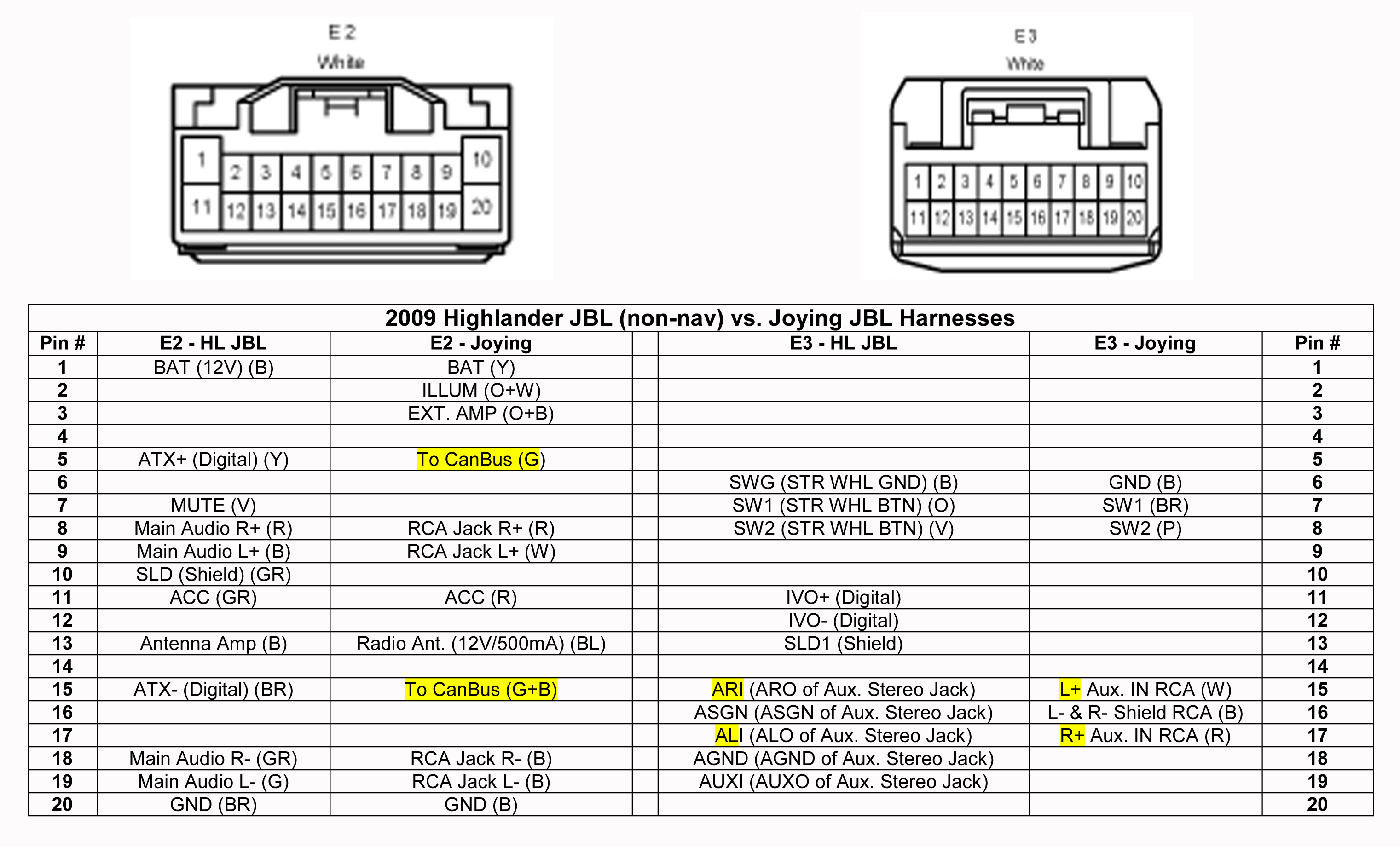Stereo Wiring Diagram Toyota from i.pinimg.com