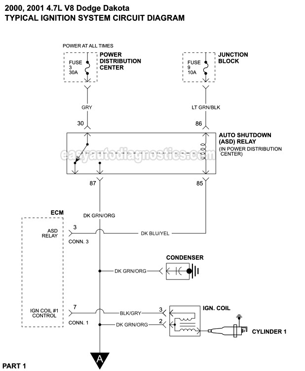 1992 Dodge Dakota Ignition Wiring Diagram from easyautodiagnostics.com
