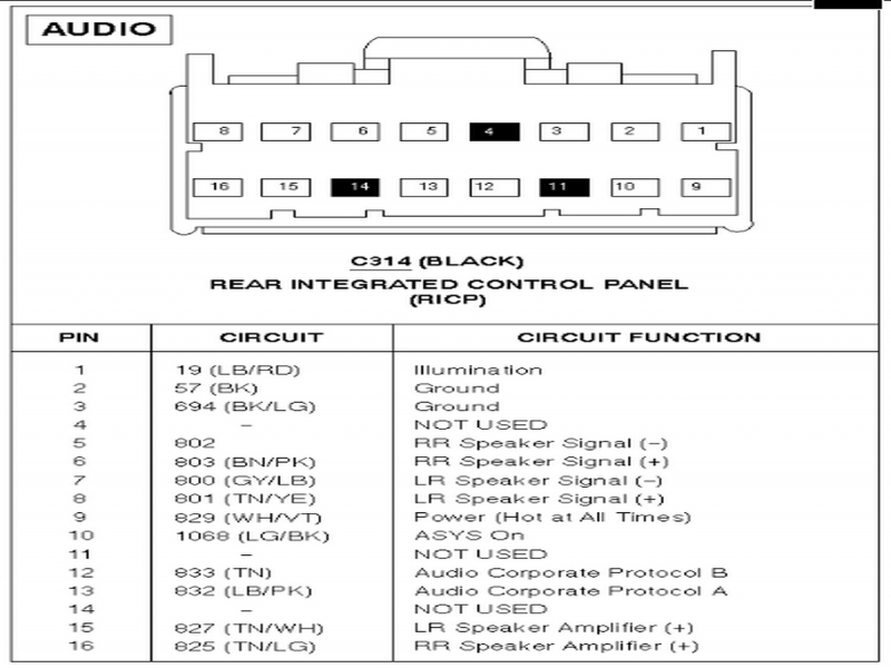 1997 Ford Expedition Radio Wiring Diagram from i0.wp.com