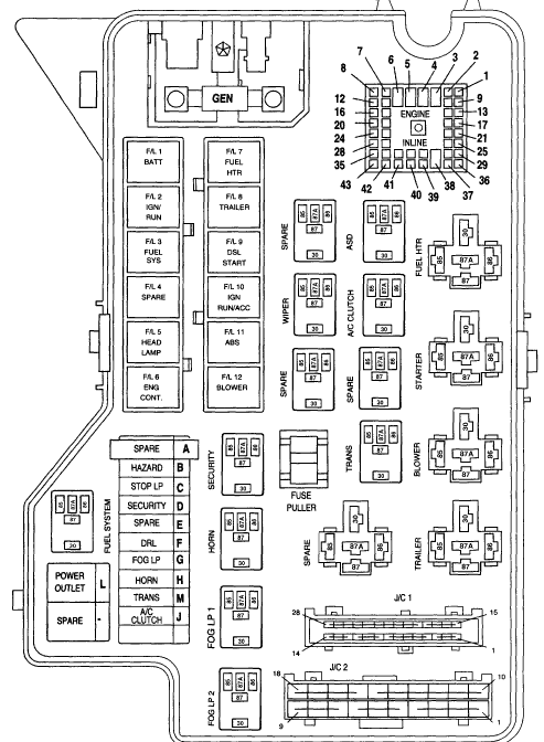 2000 Dodge Ram 1500 Wiring Diagram from i.stack.imgur.com