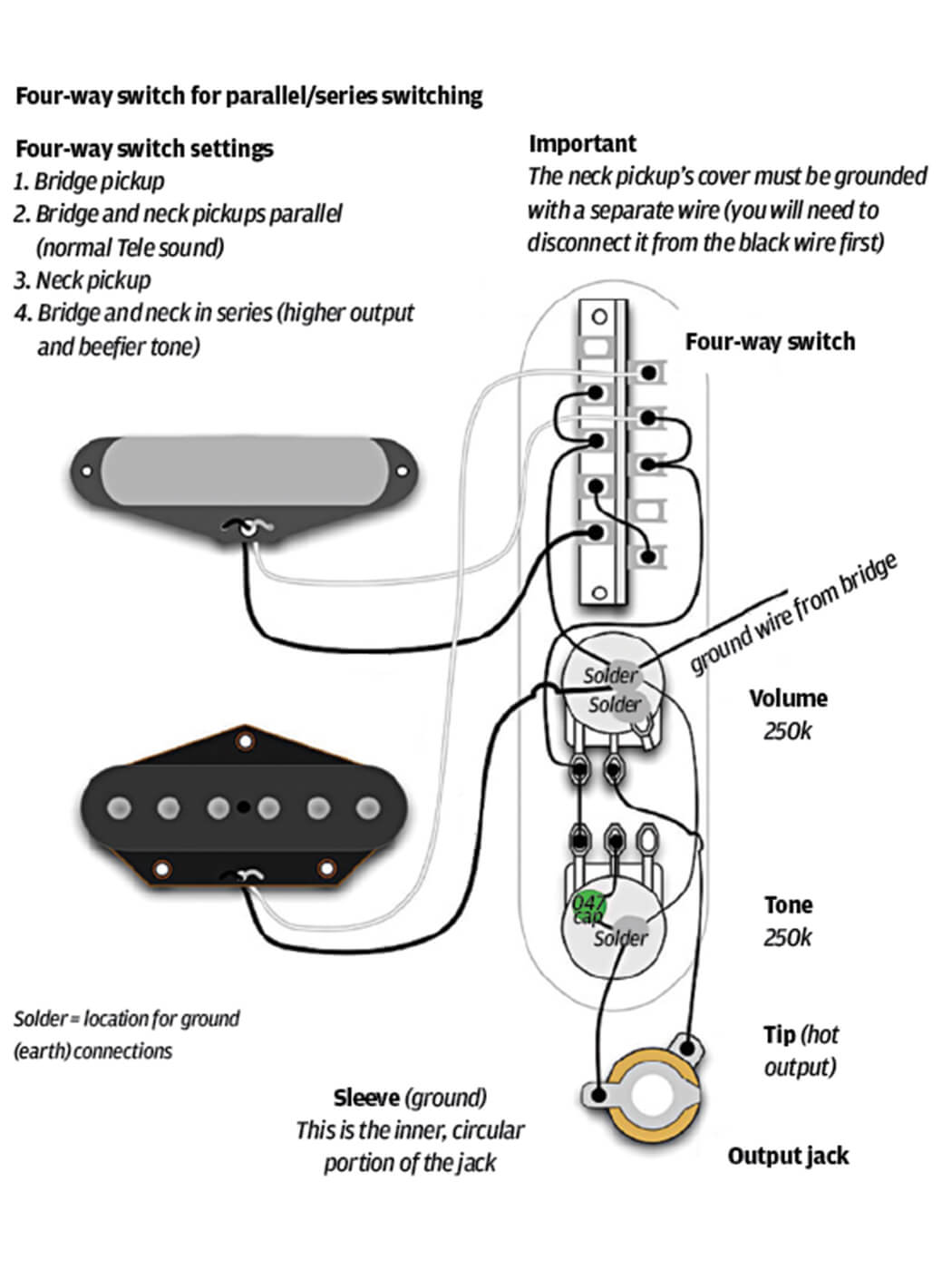 4 Way Switch Reverse Telecaster Wiring Diagram Seymour Duncan from guitar.com
