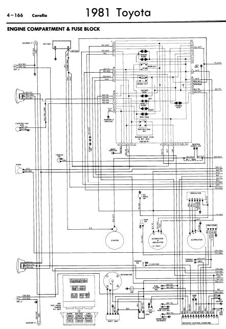 Toyota Corolla Ignition Switch Wiring Diagram from 3.bp.blogspot.com