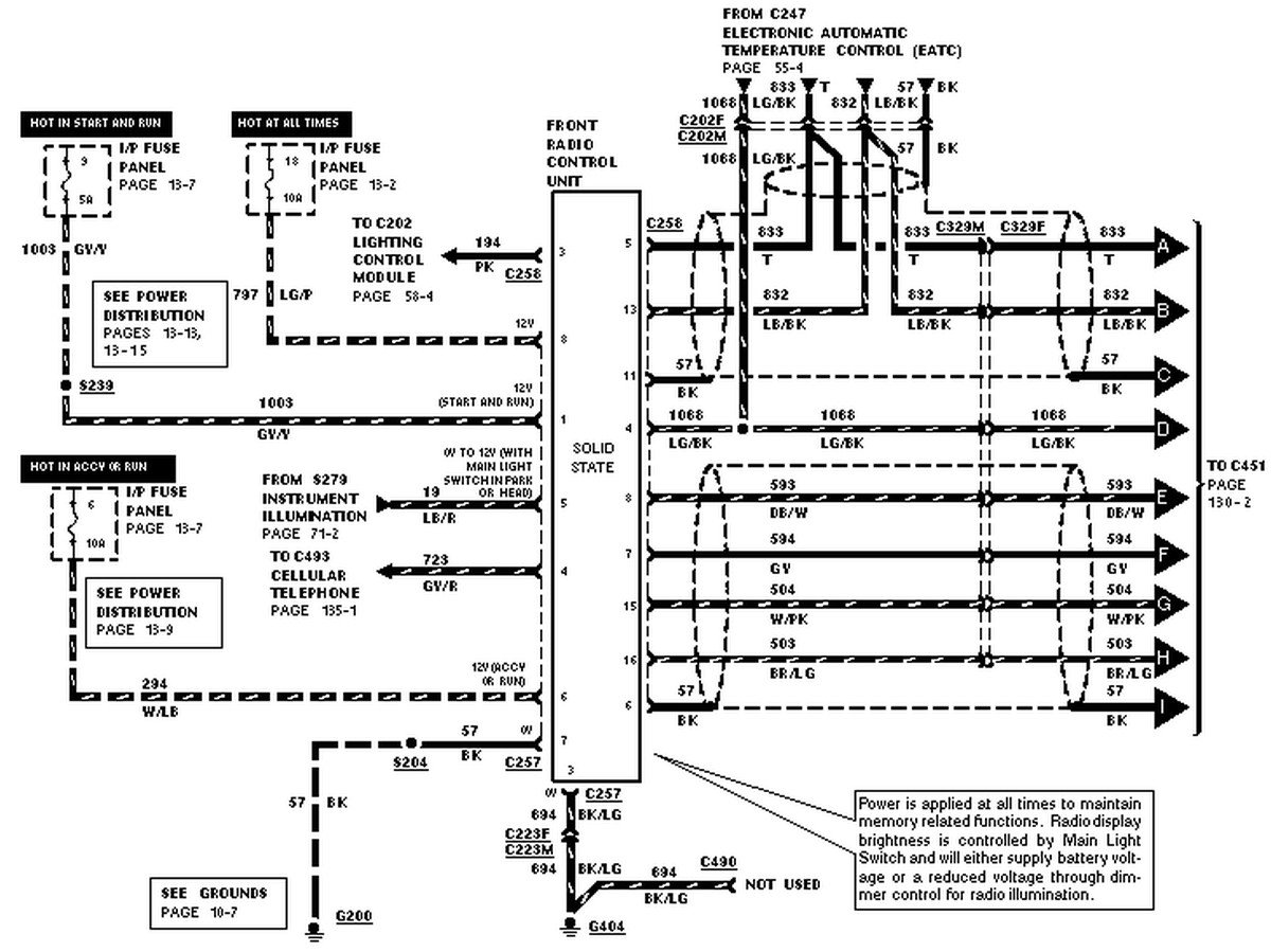 2000 Lincoln Town Car Radio Wiring Diagram from ww2.justanswer.com