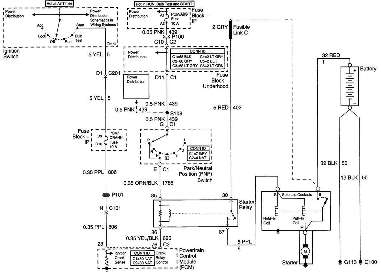 2001 Chevy Cavalier Headlight Wiring Diagram from ww2.justanswer.com