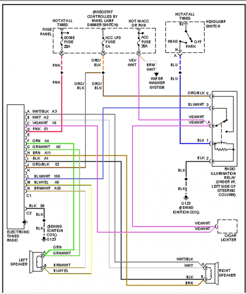 2001 Jeep Cherokee Stereo Wiring Diagram Collection