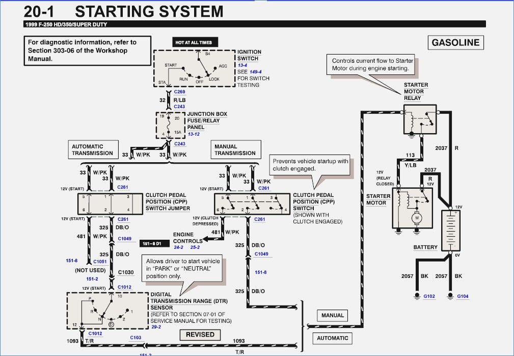 Ford Super Duty Trailer Wiring Diagram from i.pinimg.com