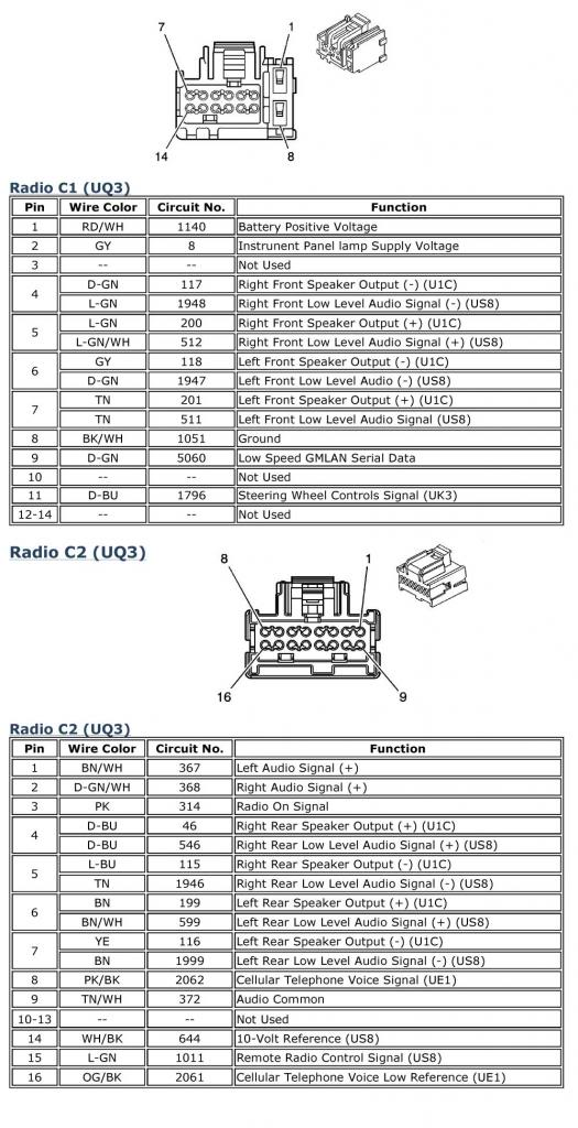 2007 Chevrolet 2500Hd Classic 6.0 Wiring Diagram from www.tehnomagazin.com