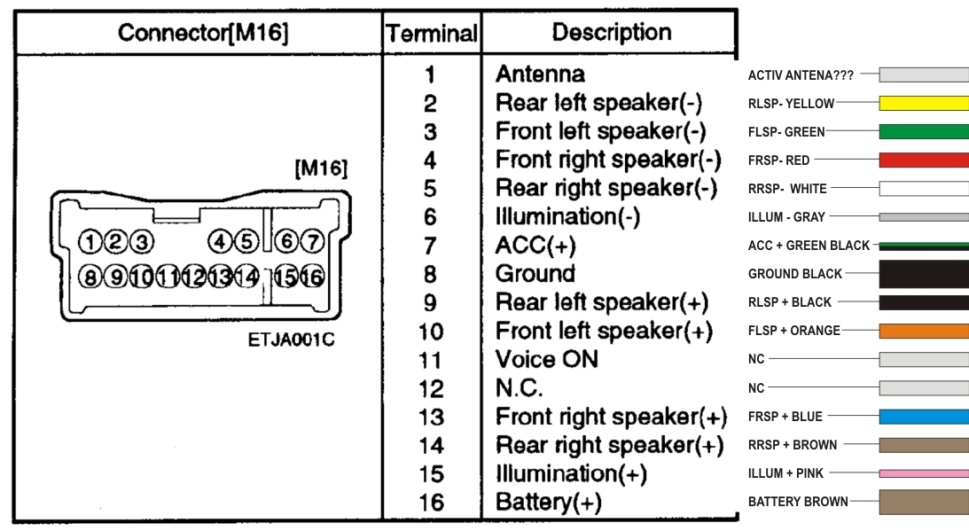 Factory Radio Wiring Diagram For 2006 Hyundai Elantra