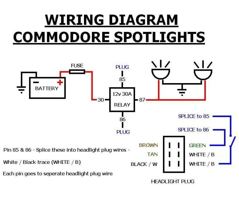 Vt Commodore Headlight Wiring Diagram  U2013 Database