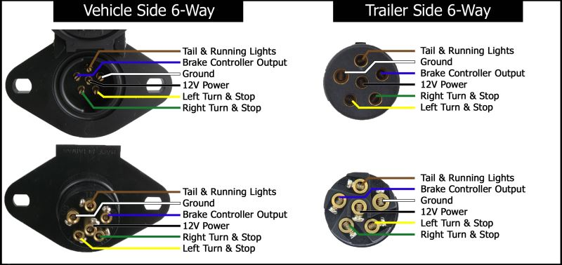 7 Pin Trailer Plug Wiring Diagram Truck Side  U2013 Database