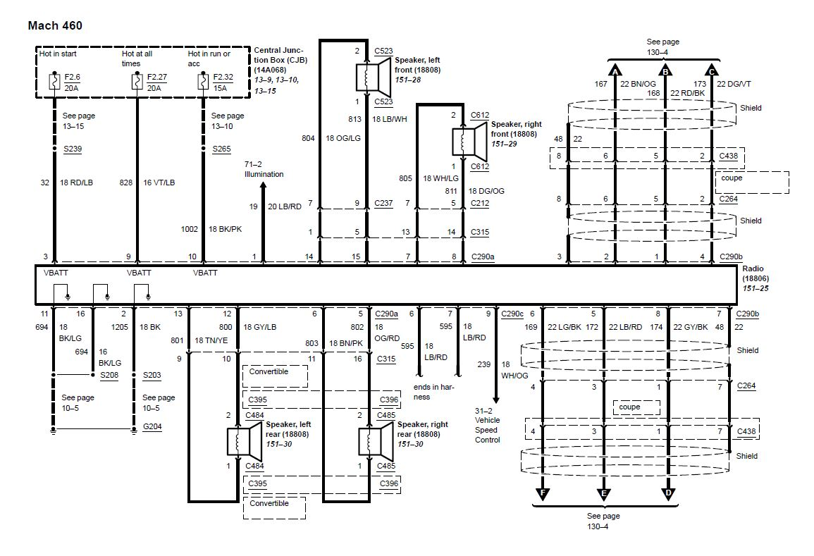 Ford Focus Stereo Wiring Diagram from diagrams.hissind.com