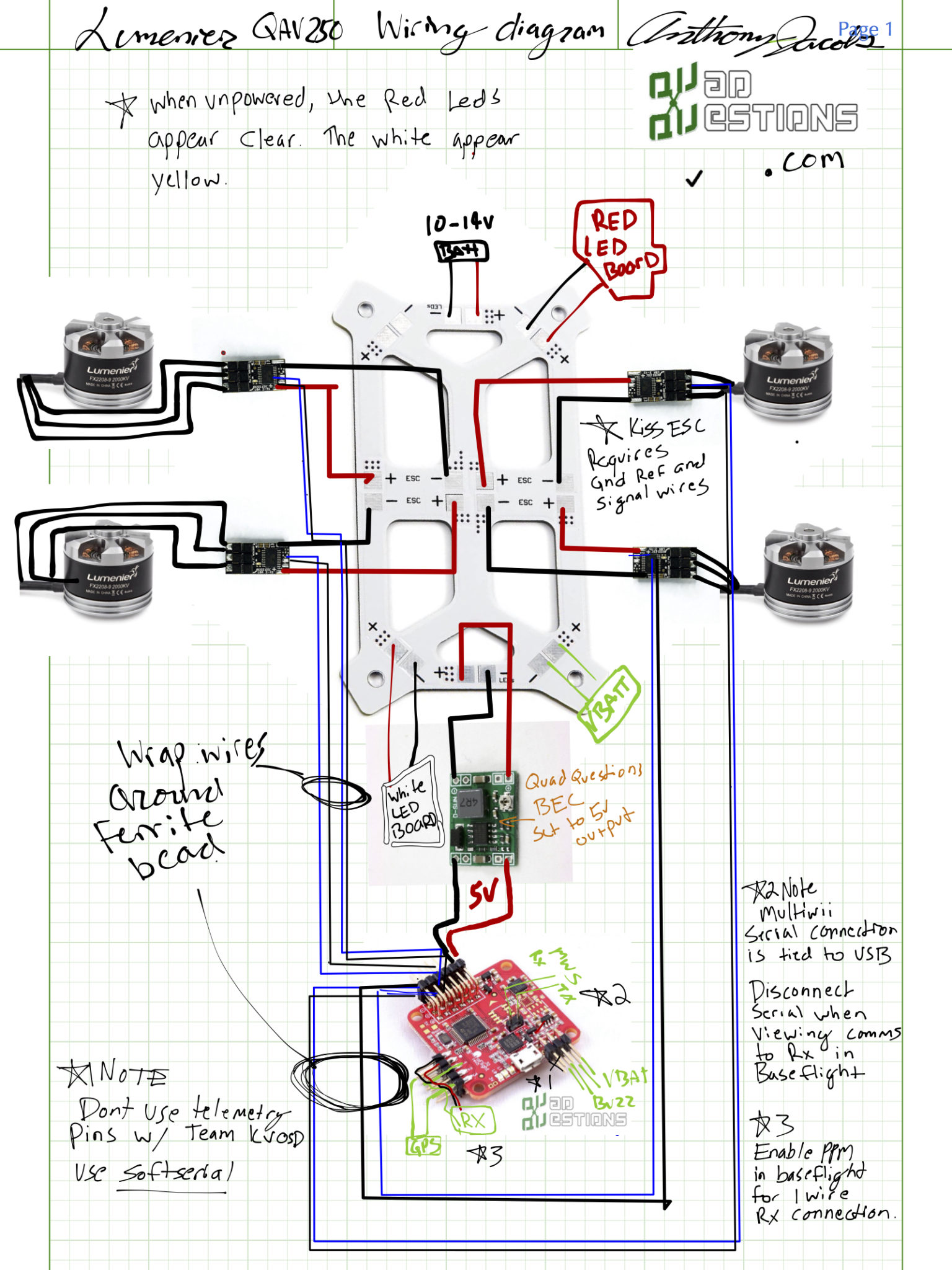 1998 Jeep Wiring Diagram from quadquestions.com