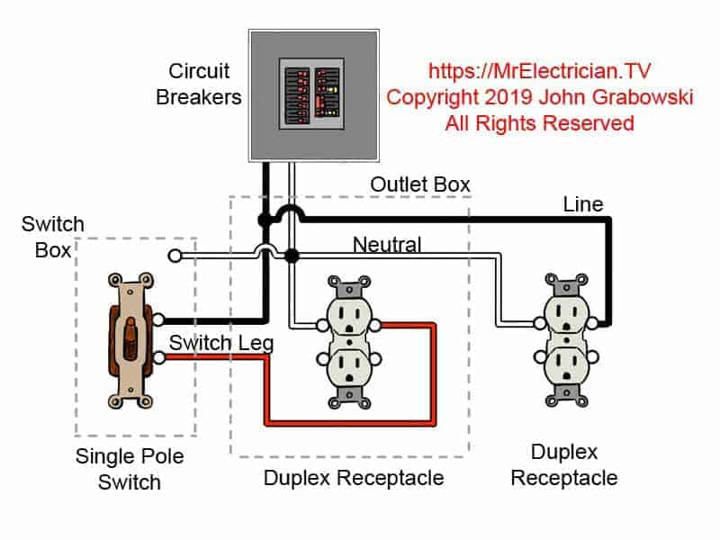 Switch Plug Wiring Diagram from mrelectrician.tv