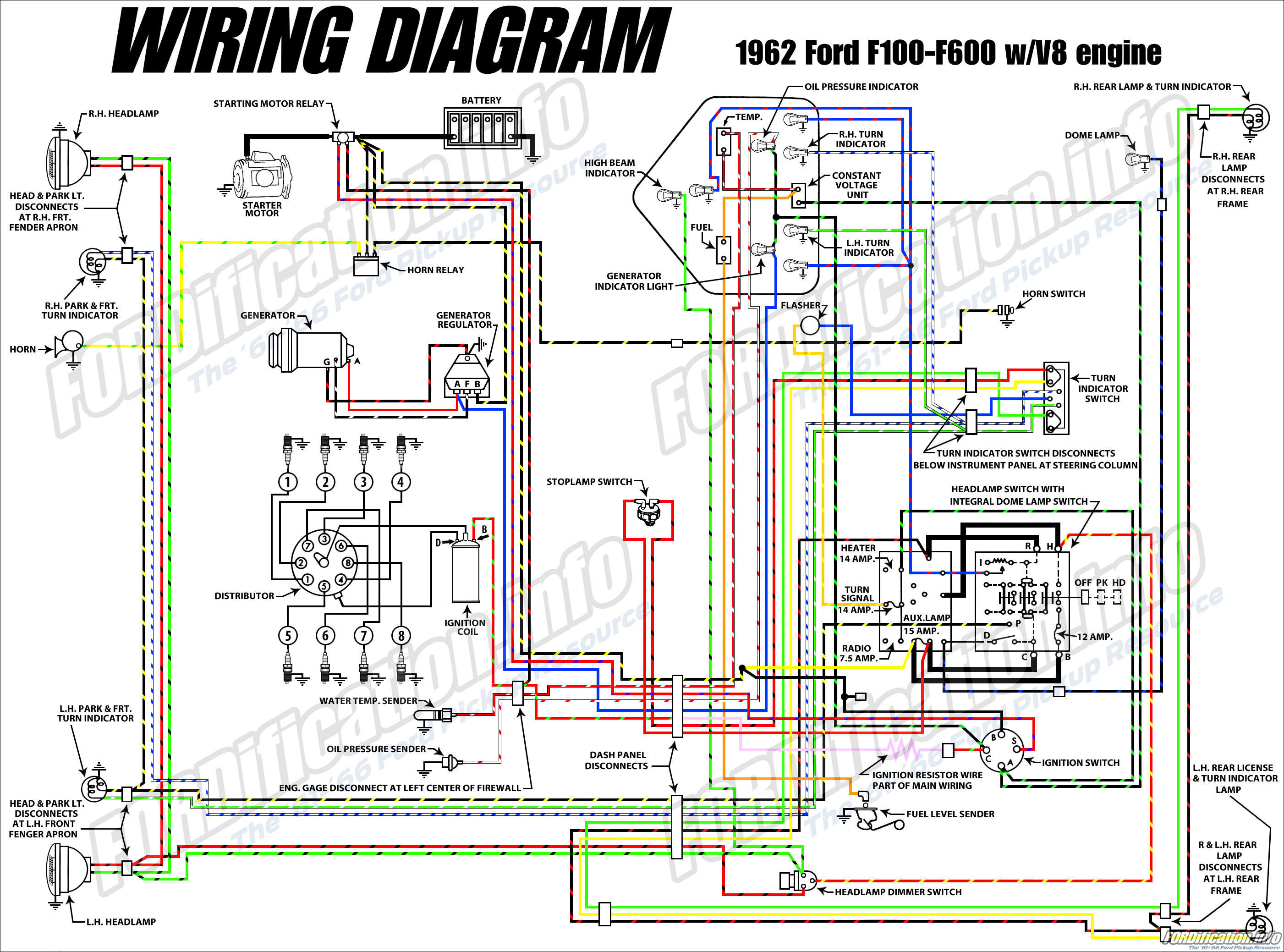 1976 Ford F150 Wiring Diagram from www.fordification.info