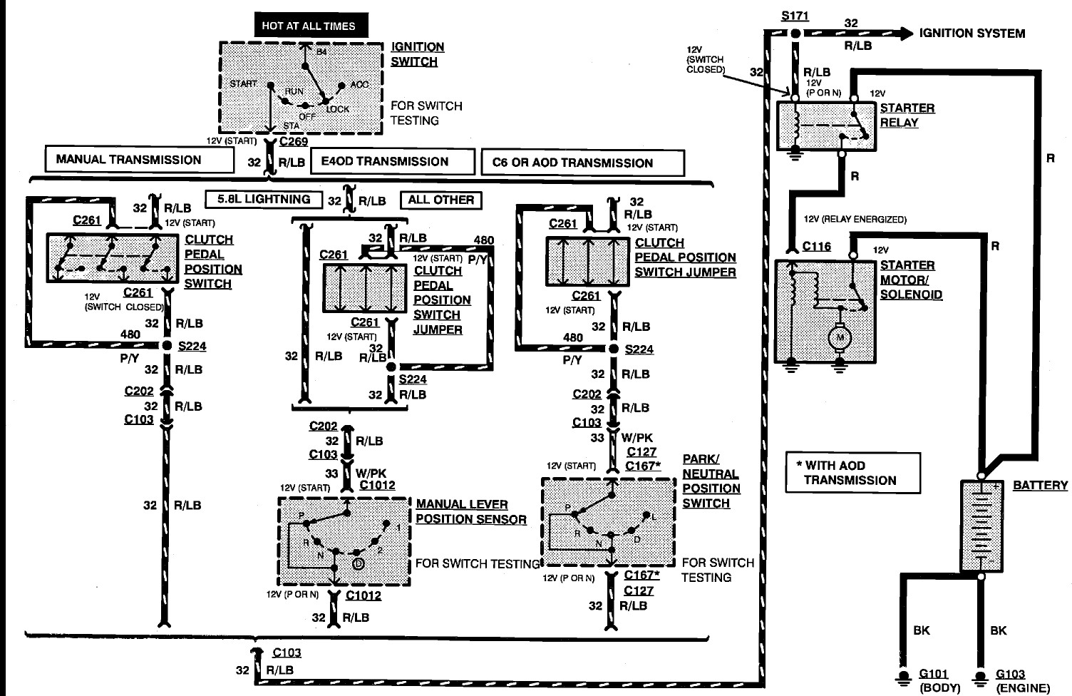 1976 Ford F150 Wiring Diagram from static-cdn.imageservice.cloud