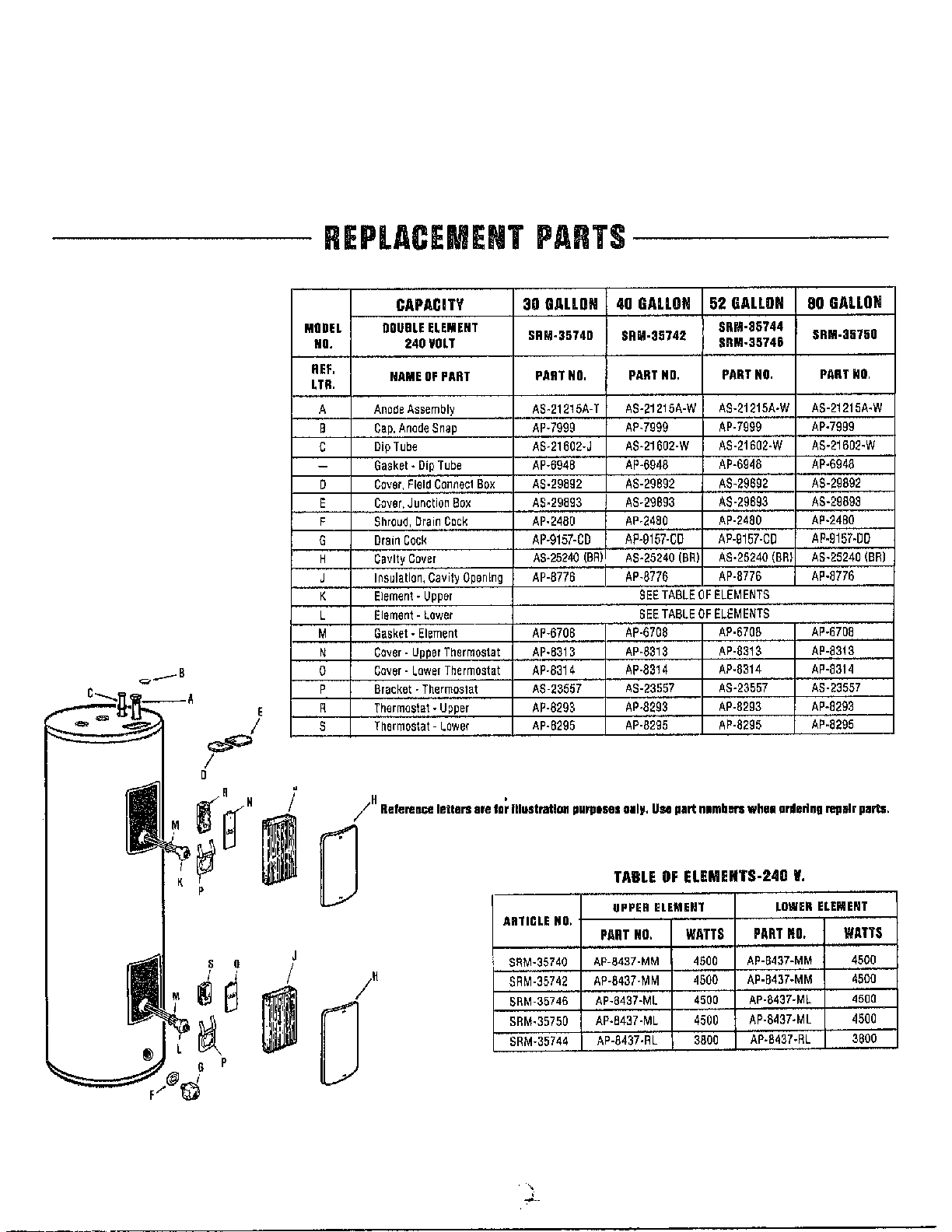 Wiring Diagram For Rheem Hot Water Heater from c.searspartsdirect.com