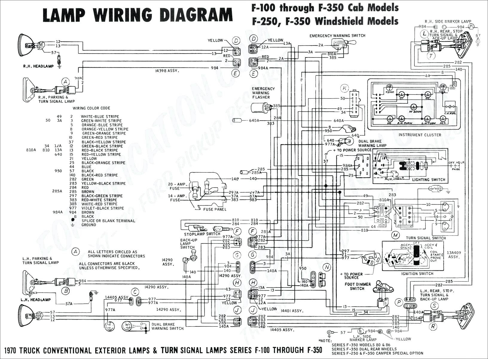 2004 Ford F250 Trailer Brake Controller Wiring Diagram from wholefoodsonabudget.com