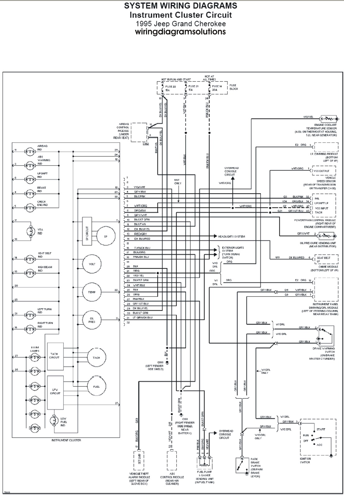93 Jeep Grand Cherokee Wiring Diagrams from static-resources.imageservice.cloud
