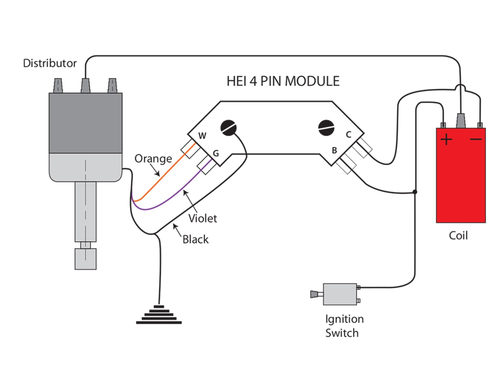 Ford 8N 12 Volt Conversion Wiring Diagram from st.hotrod.com