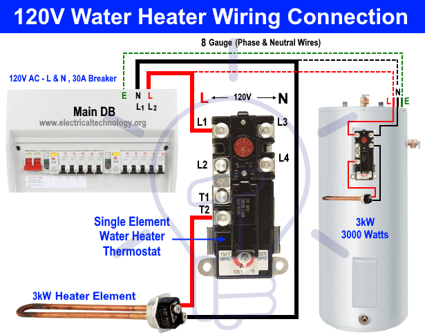 American Hot Water Heater Wiring Diagram from www.electricaltechnology.org