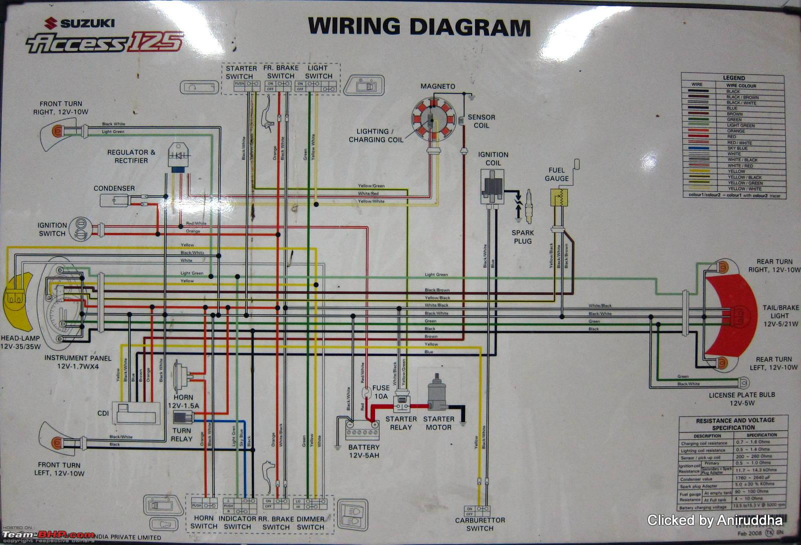 Suzuki Motorcycle Ignition Coil Wiring Diagram from www.team-bhp.com