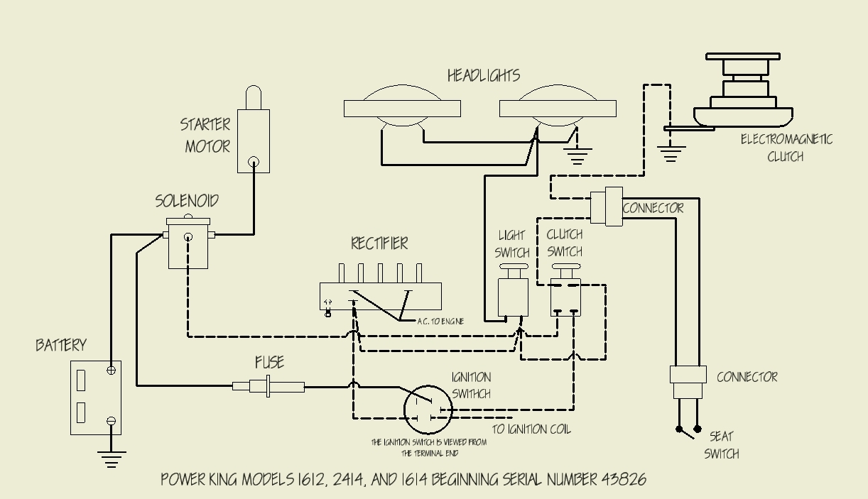 Wiring Diagrams For Dodge Ram from 1.bp.blogspot.com