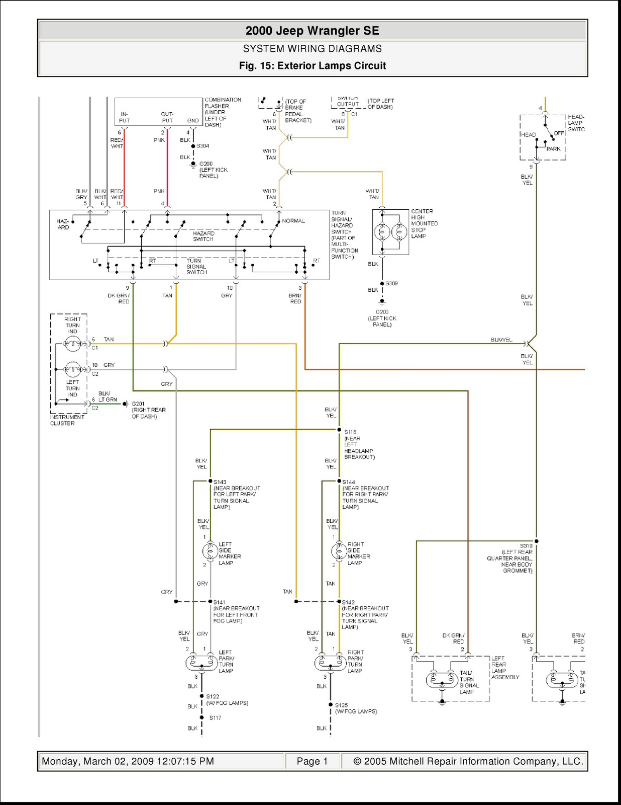 1989 Jeep Comanche Wiring Diagram Database | Wiring Collection