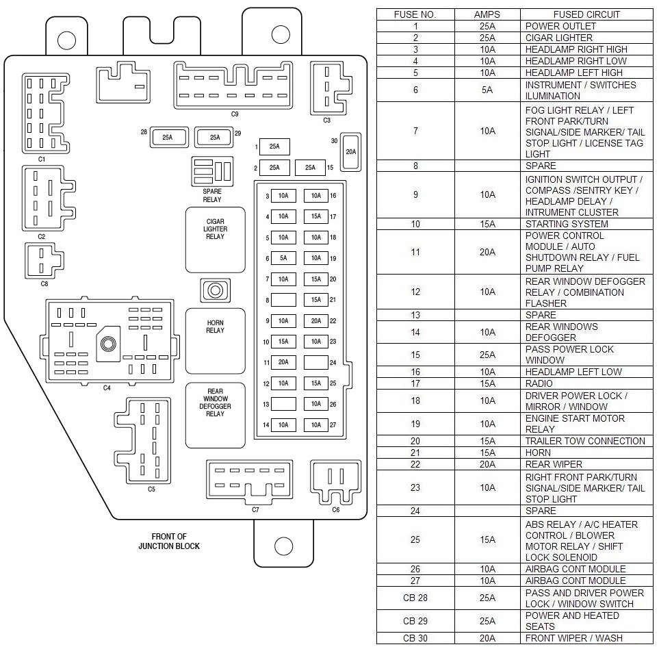 2012 Jeep Wrangler Radio Wiring Harness from diagrams.hissind.com