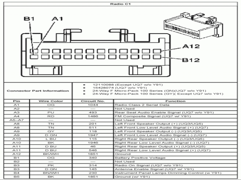 2005 Chevrolet C5500 Wiring Harness Diagram from i0.wp.com