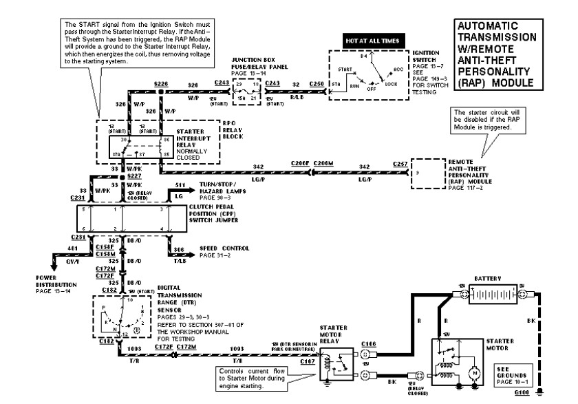 1997 Ford F150 Wiring Diagram For Radio Images | Wiring ...