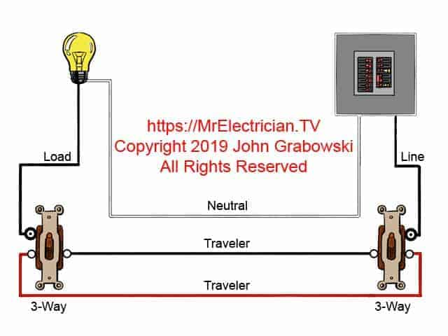 Light Switch Outlet Combo Wiring Diagram from mrelectrician.tv
