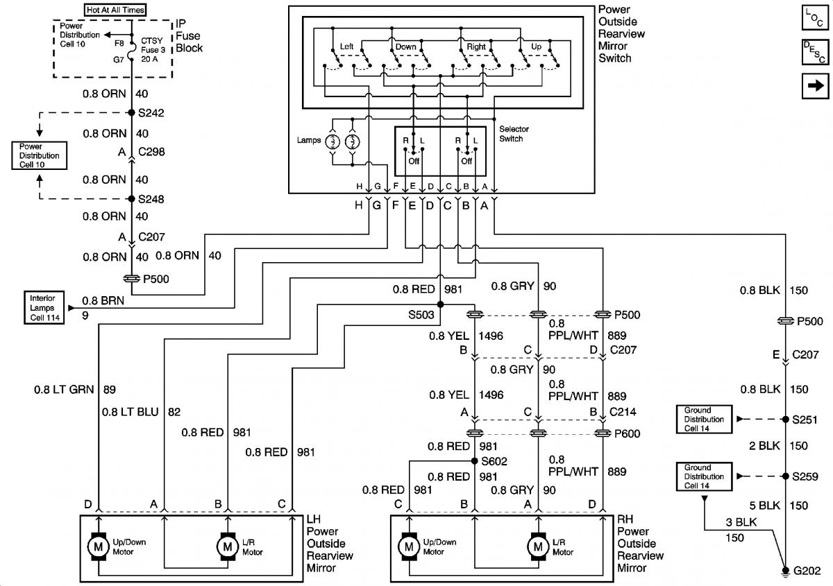 2000 gmc jimmy wiring harness diagram - fusebox and wiring diagram  electrical-drive - electrical-drive.parliamoneassieme.it  diagram database