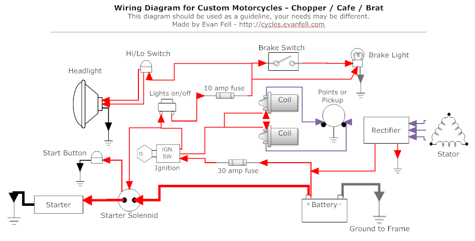 Suzuki Gs450L 1980 Wiring Diagram from cycles.evanfell.com