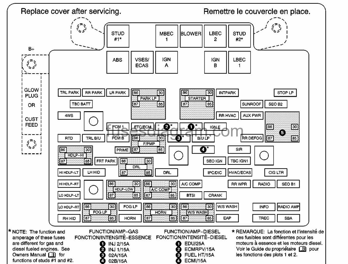2000 Gmc 3500 Horn Wiring from fusesdiagram.com