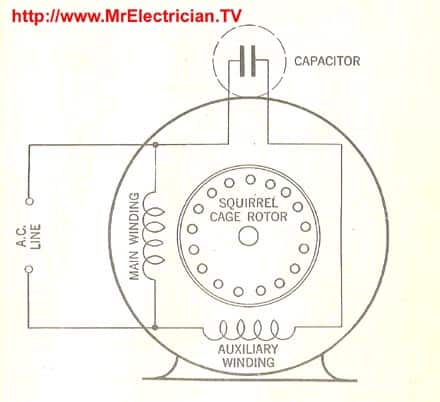Single Phase Motor With Capacitor Forward And Reverse Wiring Diagram from mrelectrician.tv