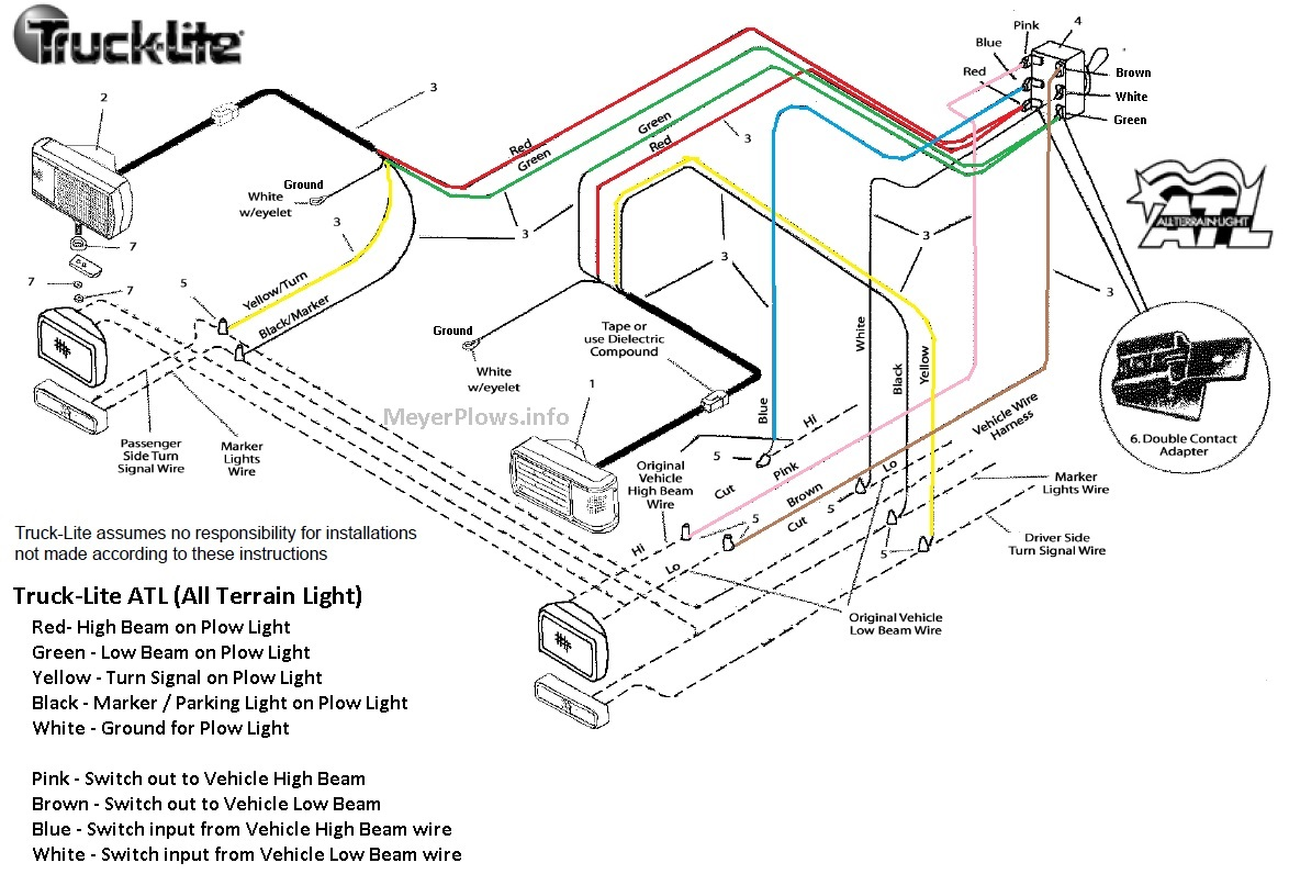 Fisher Headlight Wiring Diagram from smithbrothersservices.com