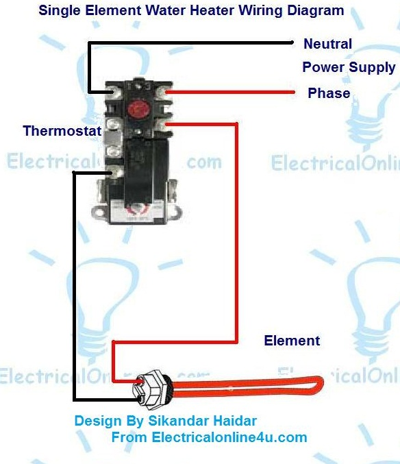 Electrical Water Heater Wiring Connection Diagram from 4.bp.blogspot.com