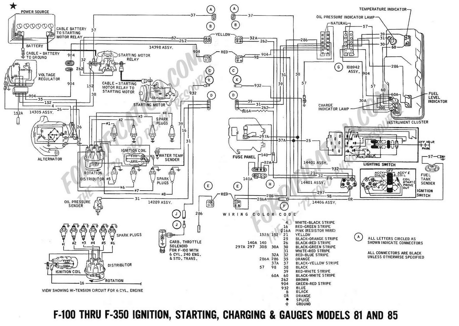 Ford Territory Wiring Diagram Download from 3.bp.blogspot.com