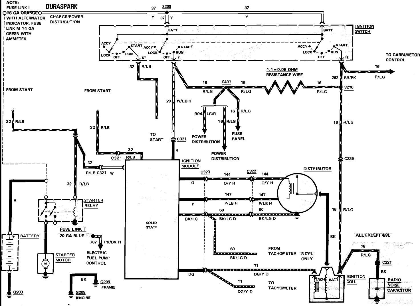 1987 Ford F150 Ignition Wiring Diagram from i0.wp.com