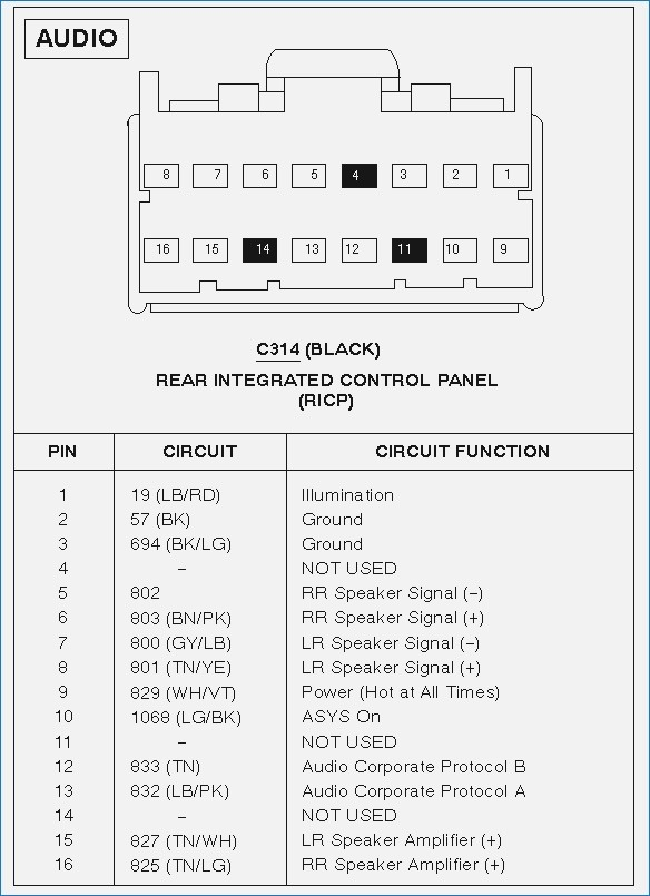 1997 Ford Expedition Stereo Wiring Diagram from static-resources.imageservice.cloud