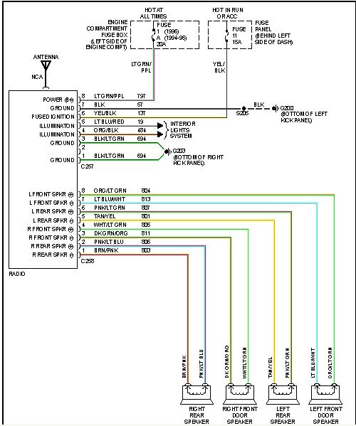 1994 Ford F150 Ignition Switch Wiring Diagram Collection