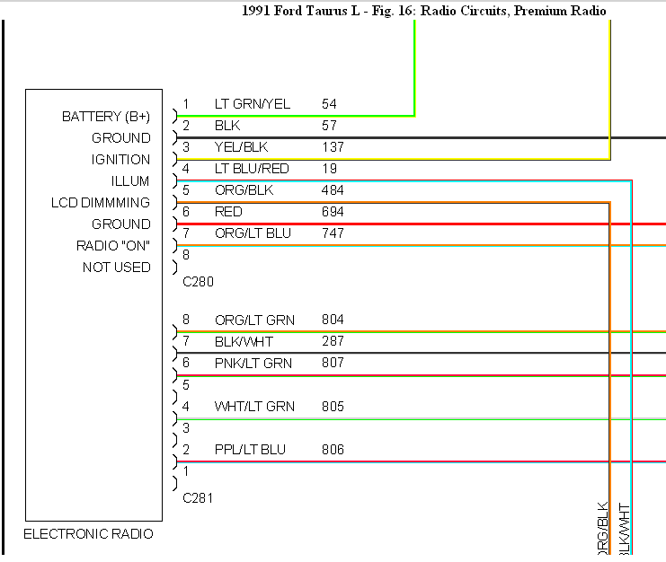 Wiring Diagram Ford Taurus from www.justanswer.com