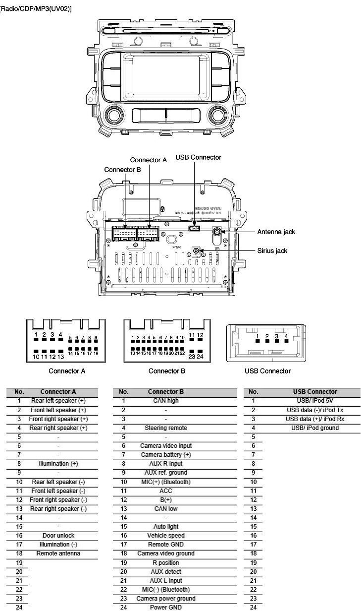 2007 Kia Rio Radio Wiring Diagram Pictures