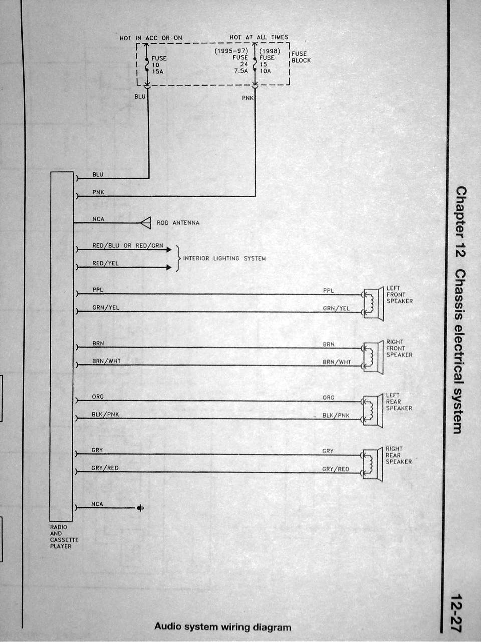 2003 Nissan Maxima Stereo Wiring Diagram from ninety-9.com