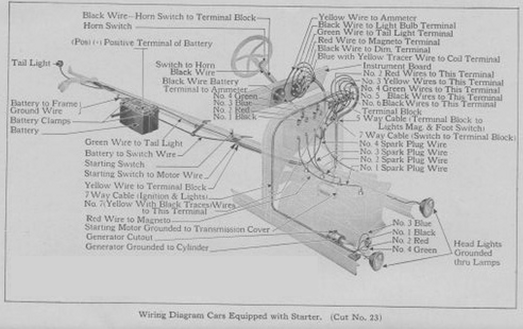 Ford Starter Wiring Diagram from circuitswiring.com