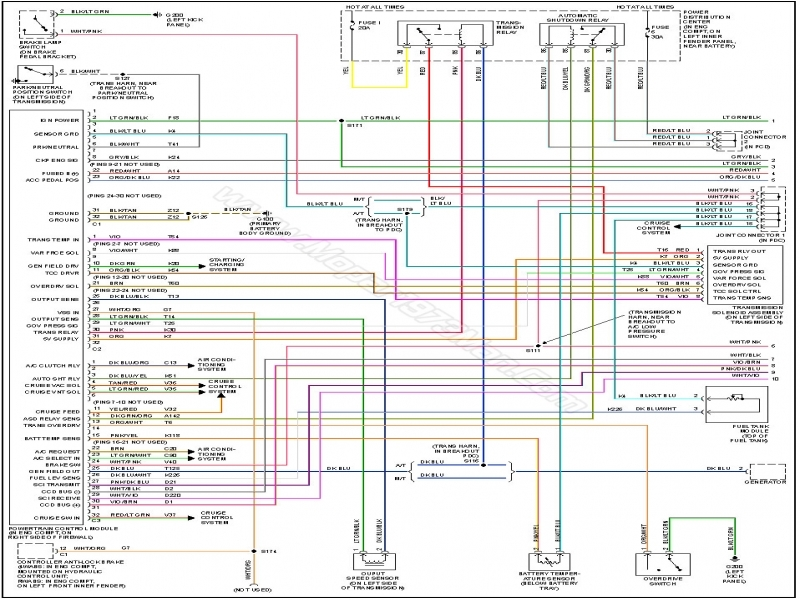 2002 Dodge Ram 1500 Ignition Switch Wiring Diagram from i0.wp.com